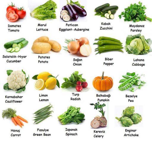 Sebzeler kelimeler