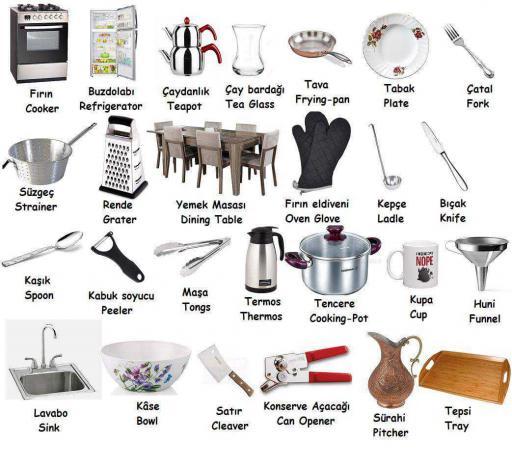 Mutfak araç gereçleri kelimeler